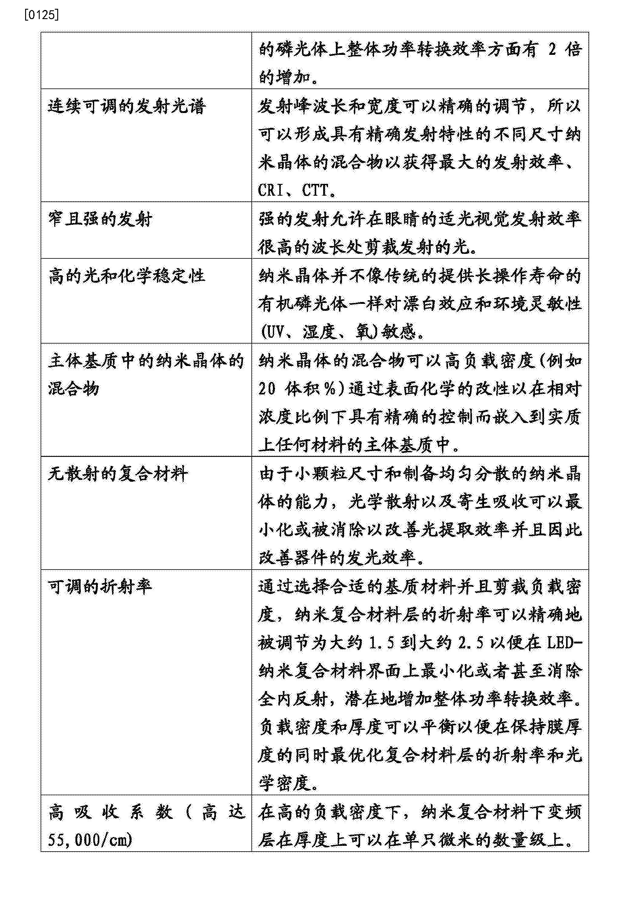 Figure CN104387772BD00161