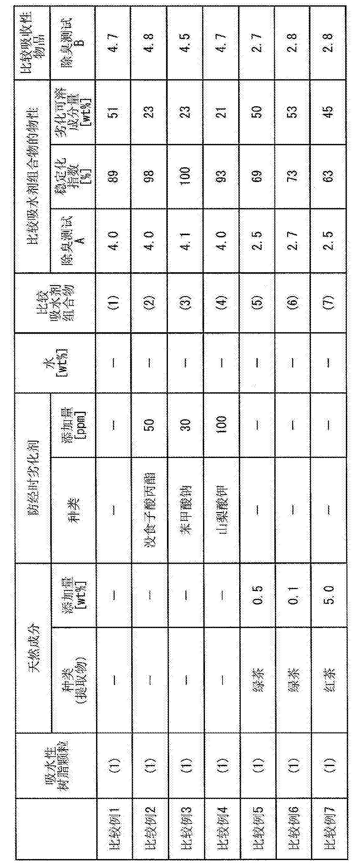 Figure CN103930201BD00391