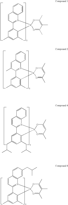 Figure US20100090591A1-20100415-C00201