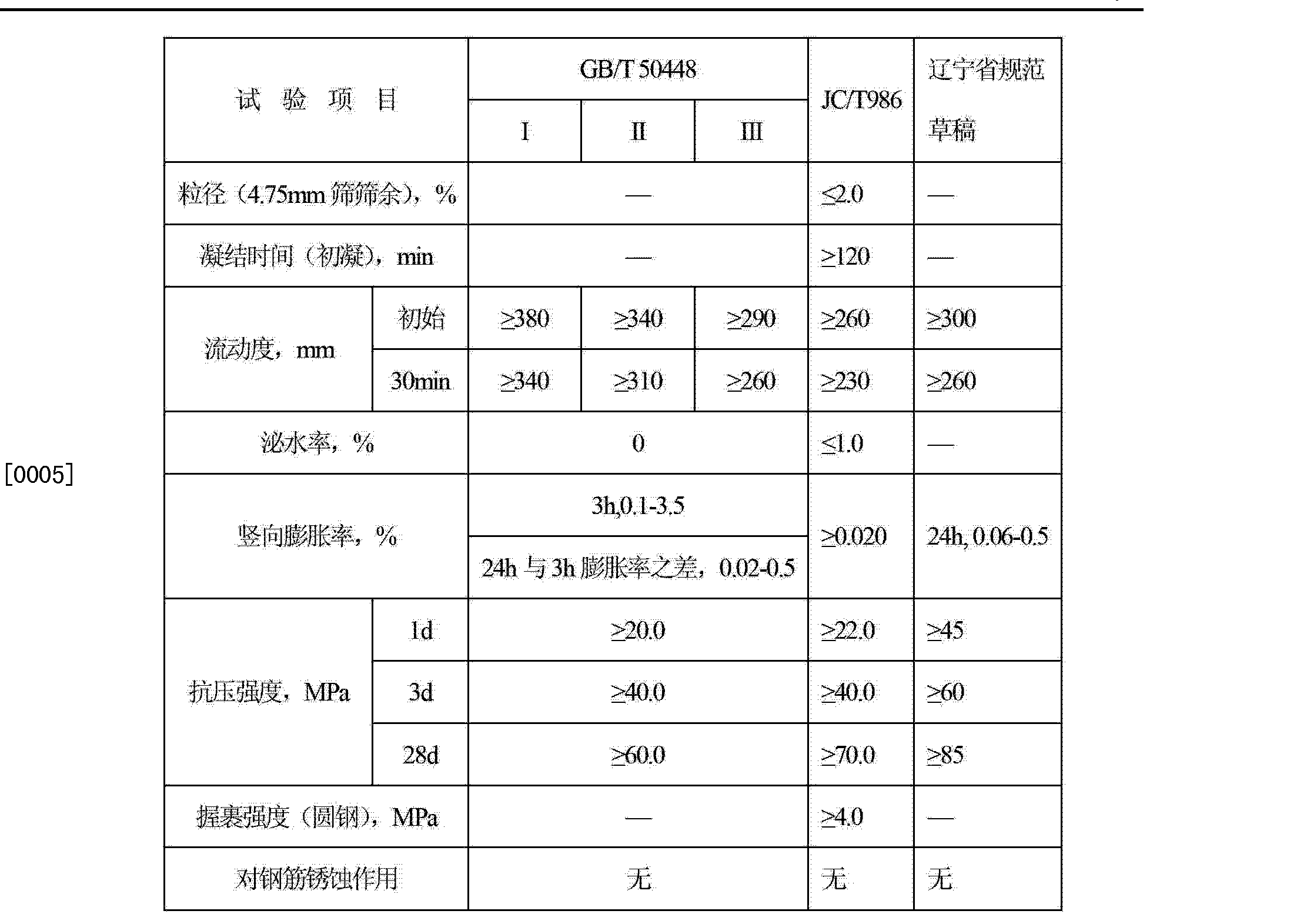 Figure CN103265253AD00041