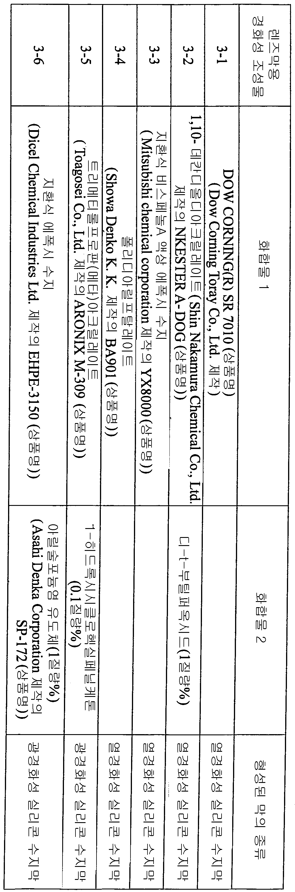 Figure 112012046241217-pct00092