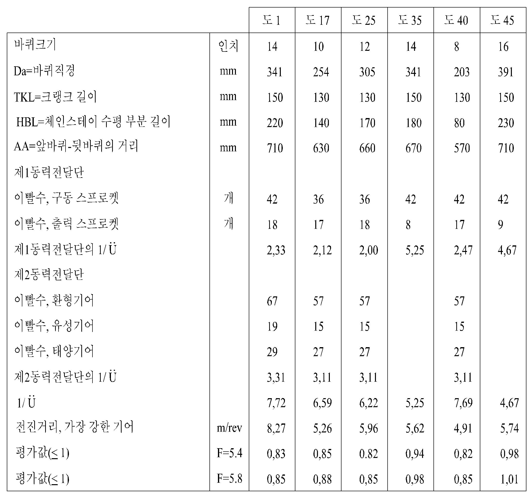 Figure 112016126363451-pat00007