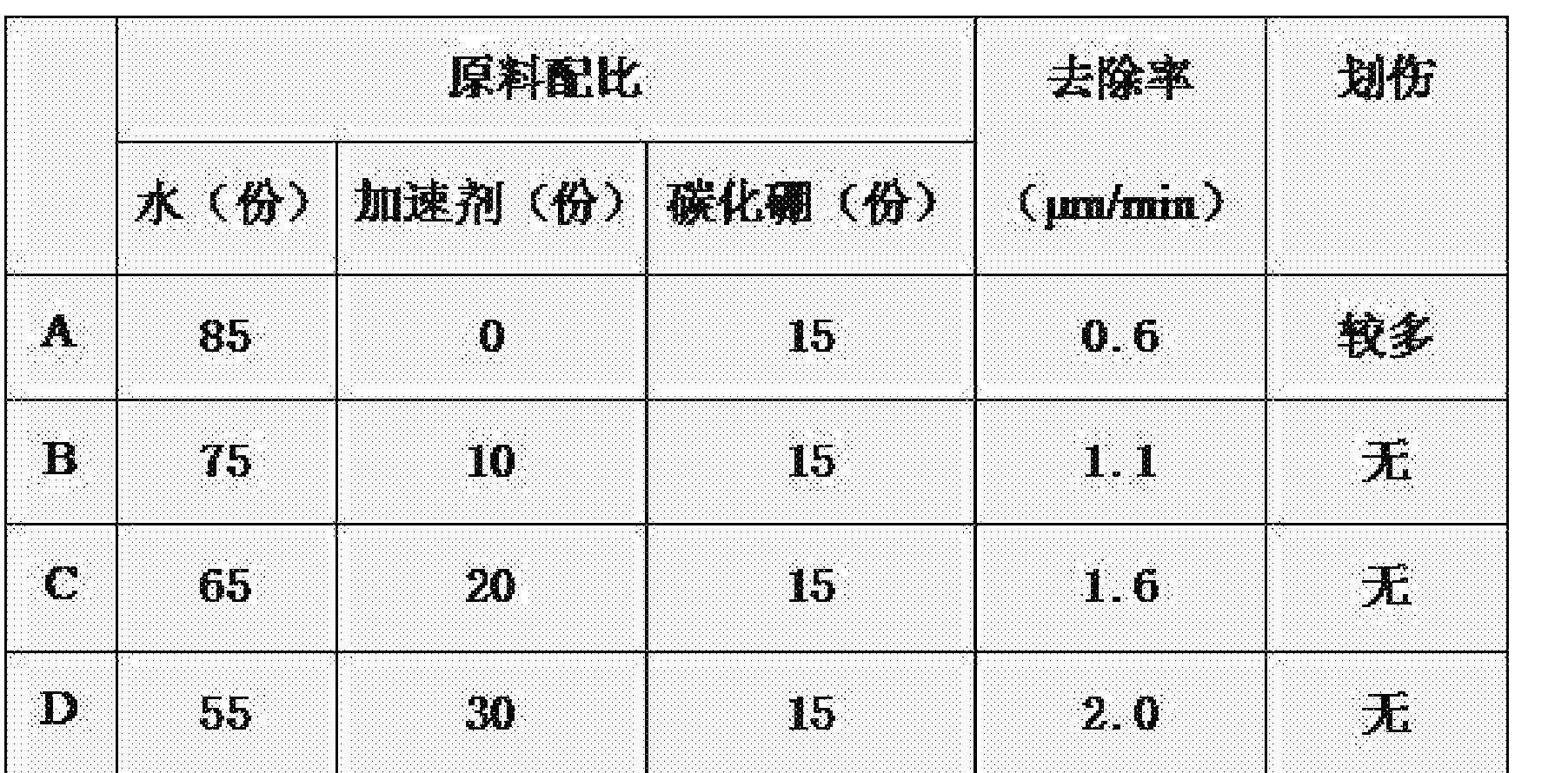 Figure CN104592935BD00051