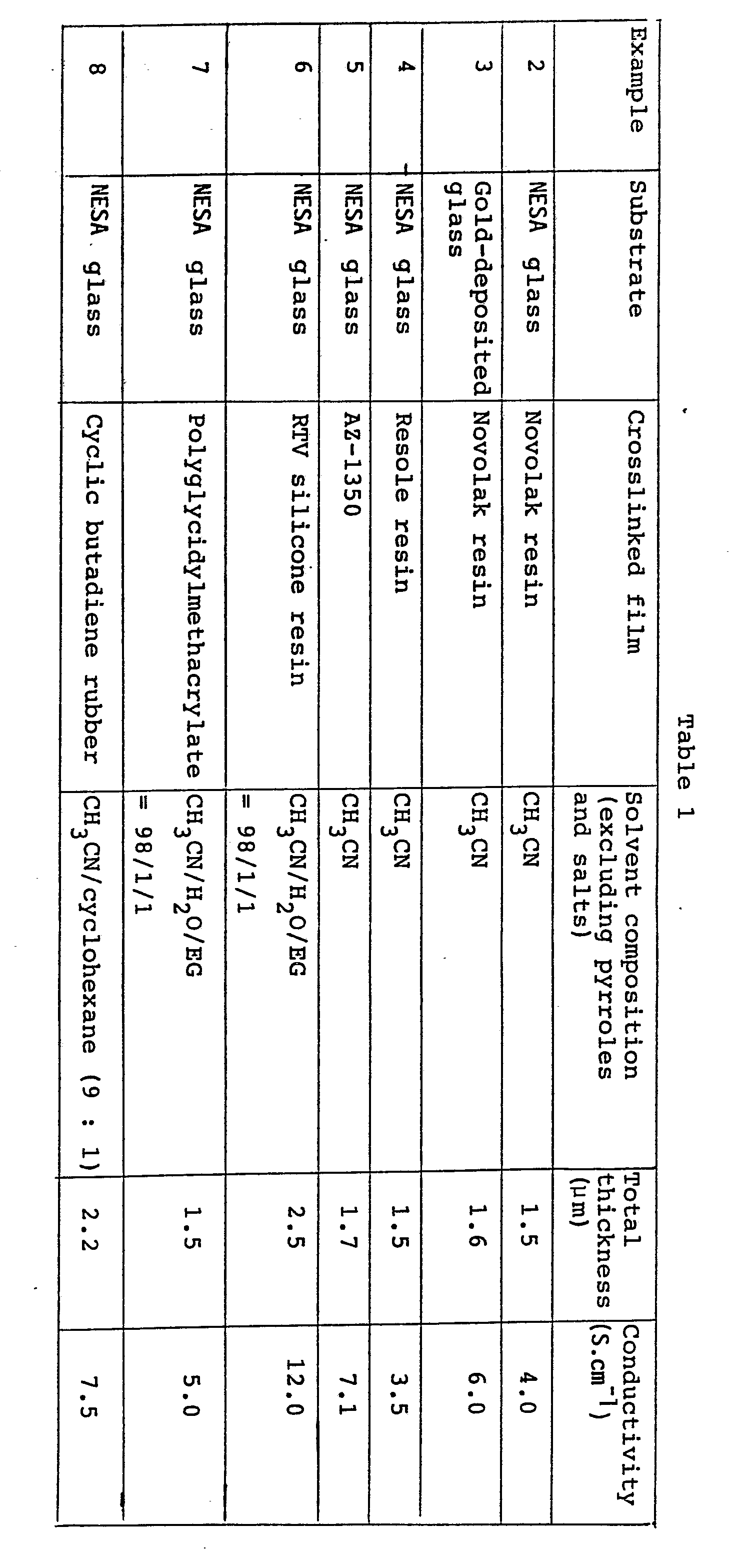 Ep0247366a1 Electrically Conducting Polymer Film And Method Of Printed Circuitry Conductive Technologies Incconductive In Either Case The Had High Electrical Conductivity Reference Symbol Eg Denotes Ethylene Glycol