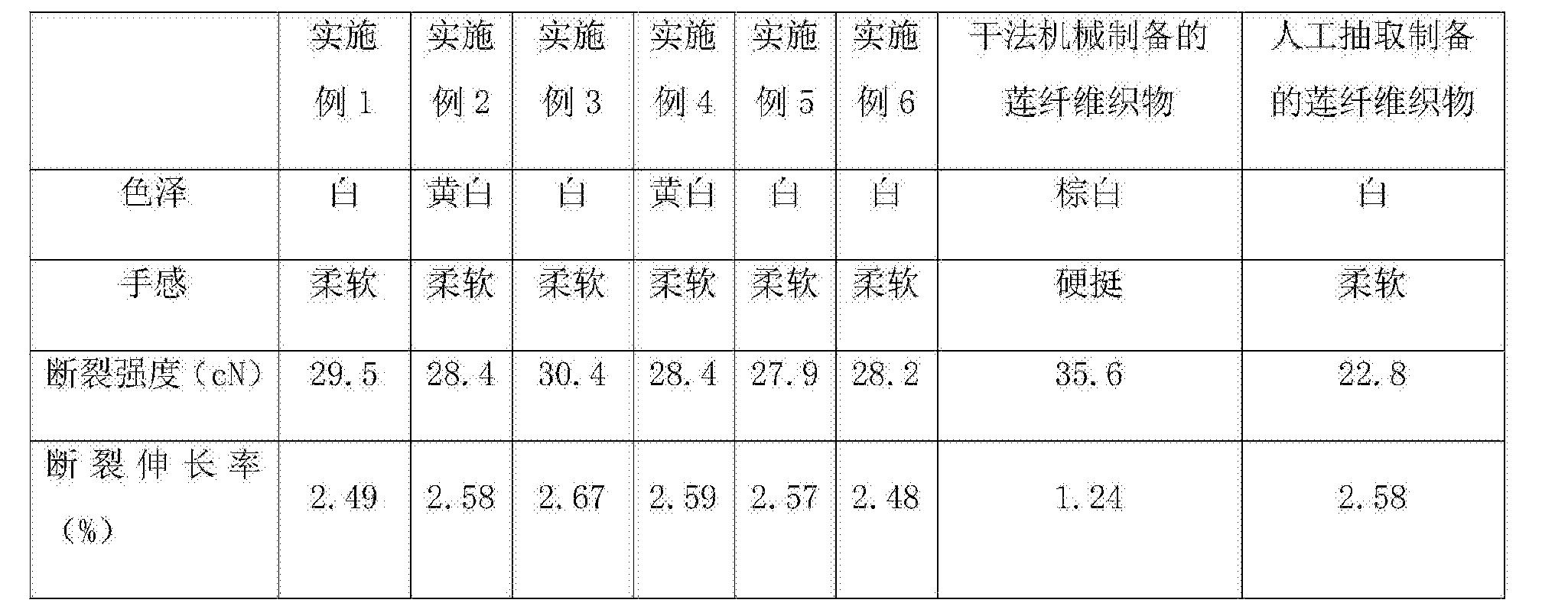 Figure CN105951421BD00061