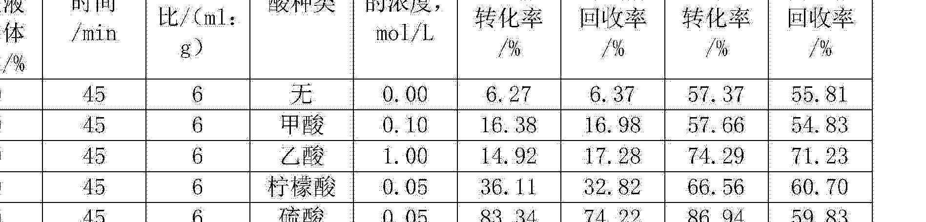 Figure CN103266148BD00181