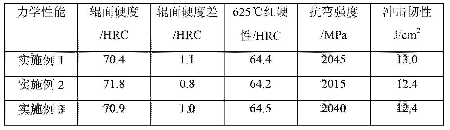 Figure CN102766824BD00092