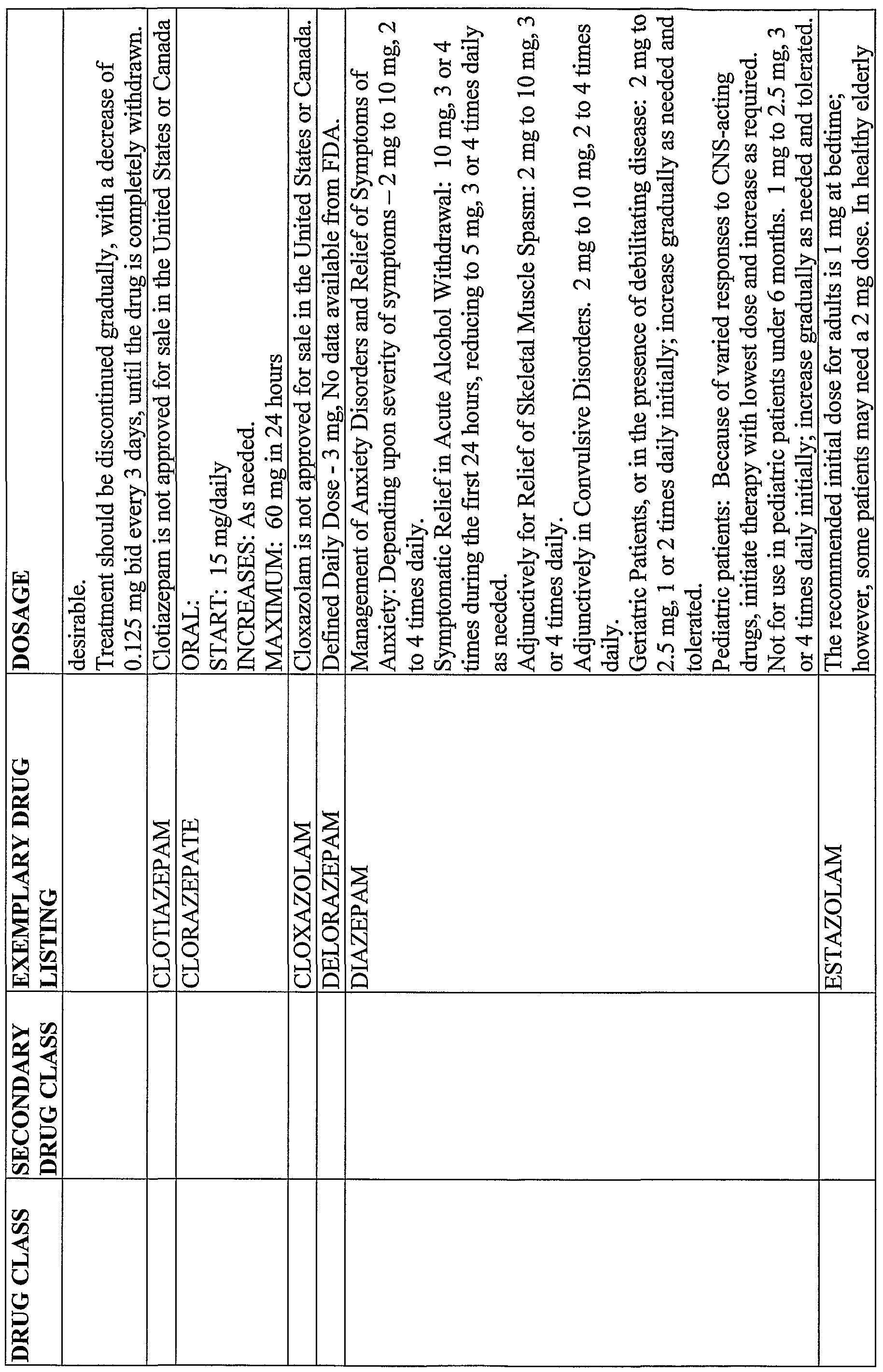 Duradexx 250 Results
