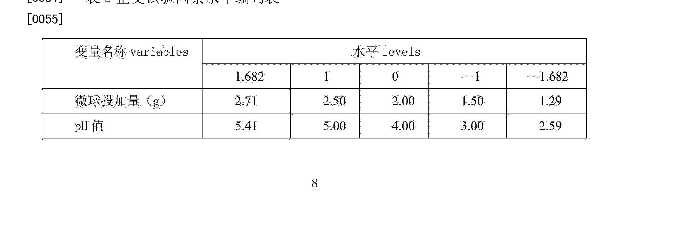Figure CN103127914BD00084