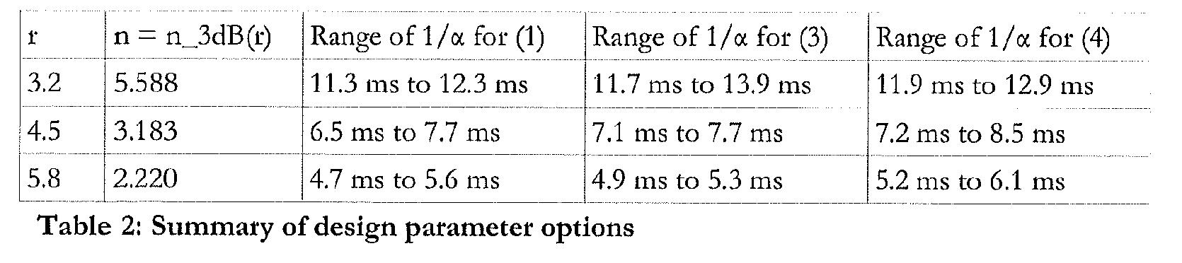 Figure 112017079498773-pat00010
