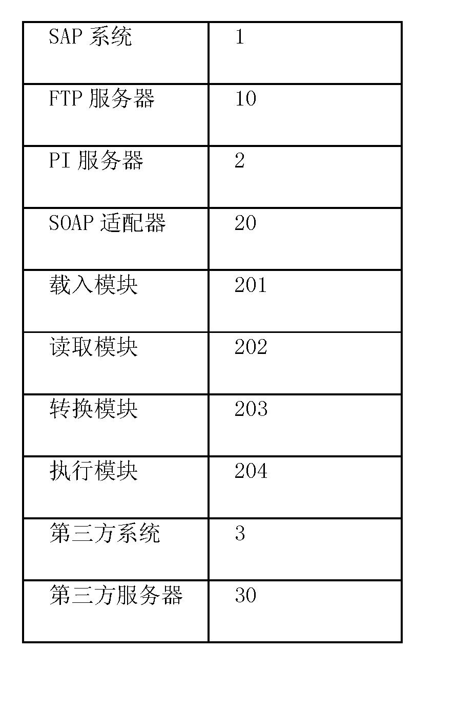 Figure CN102404371AD00051