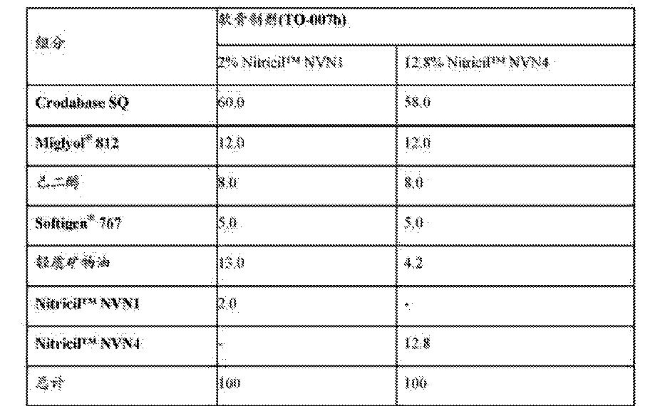 Figure CN105813617AD00342