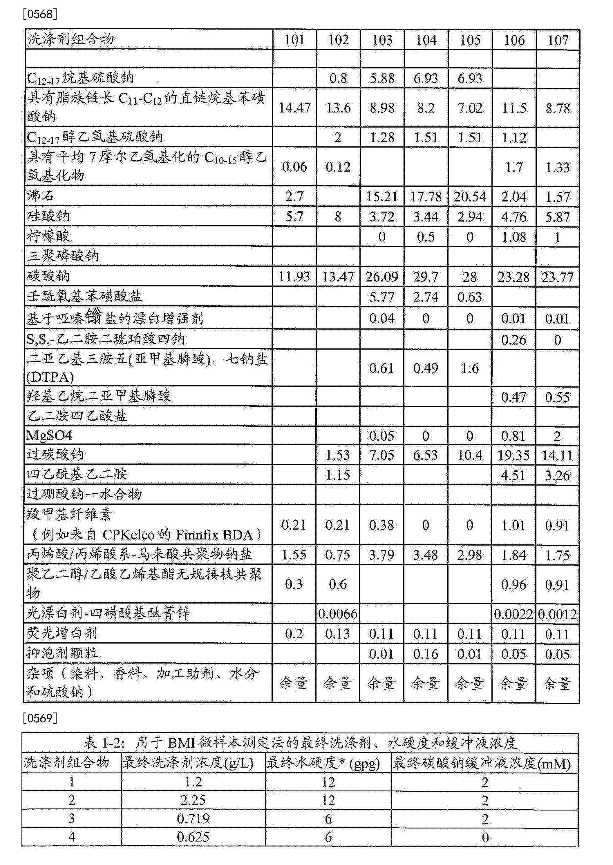 Figure CN103764823BD01811