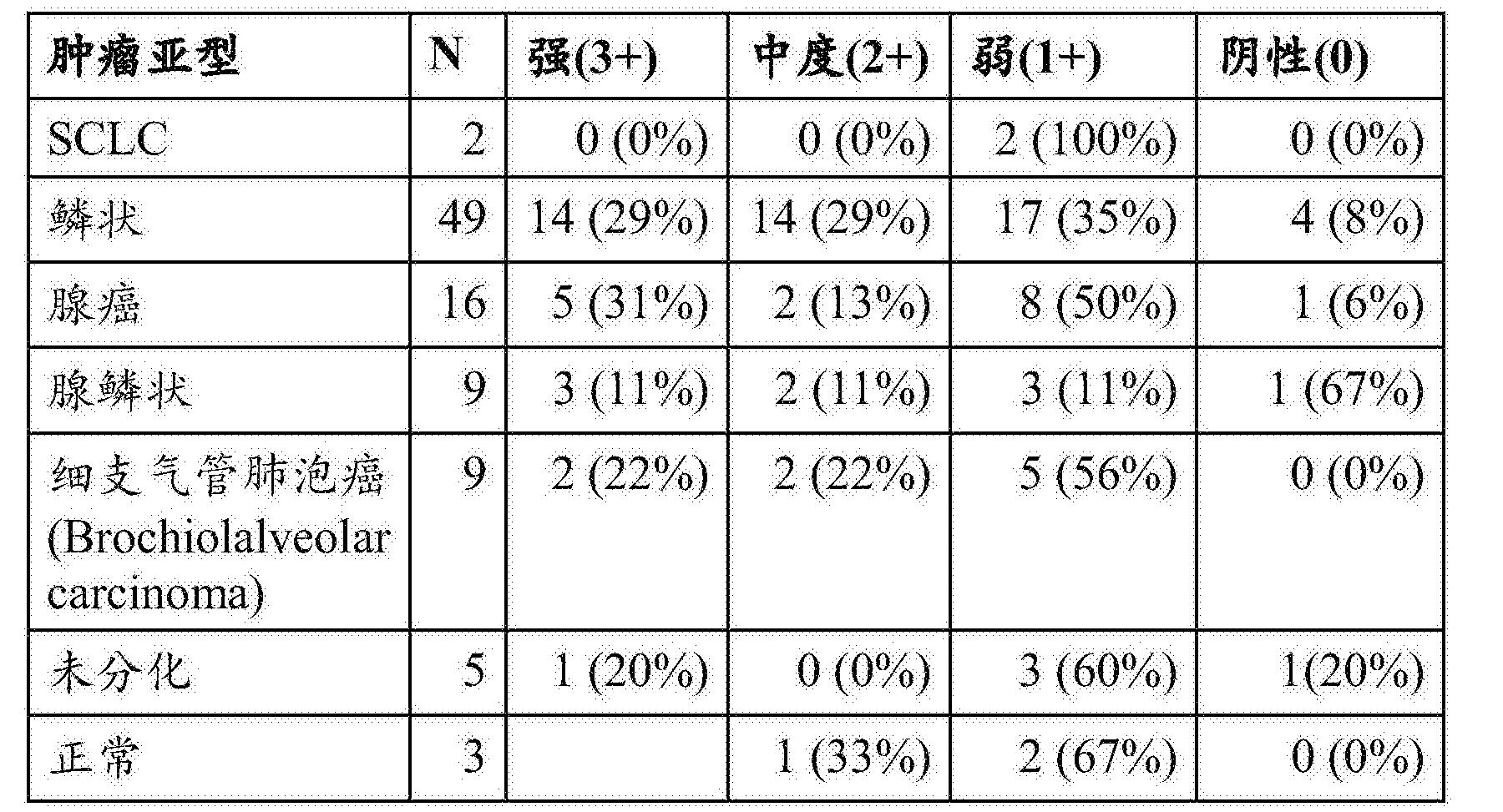 Figure CN107530428AD00761
