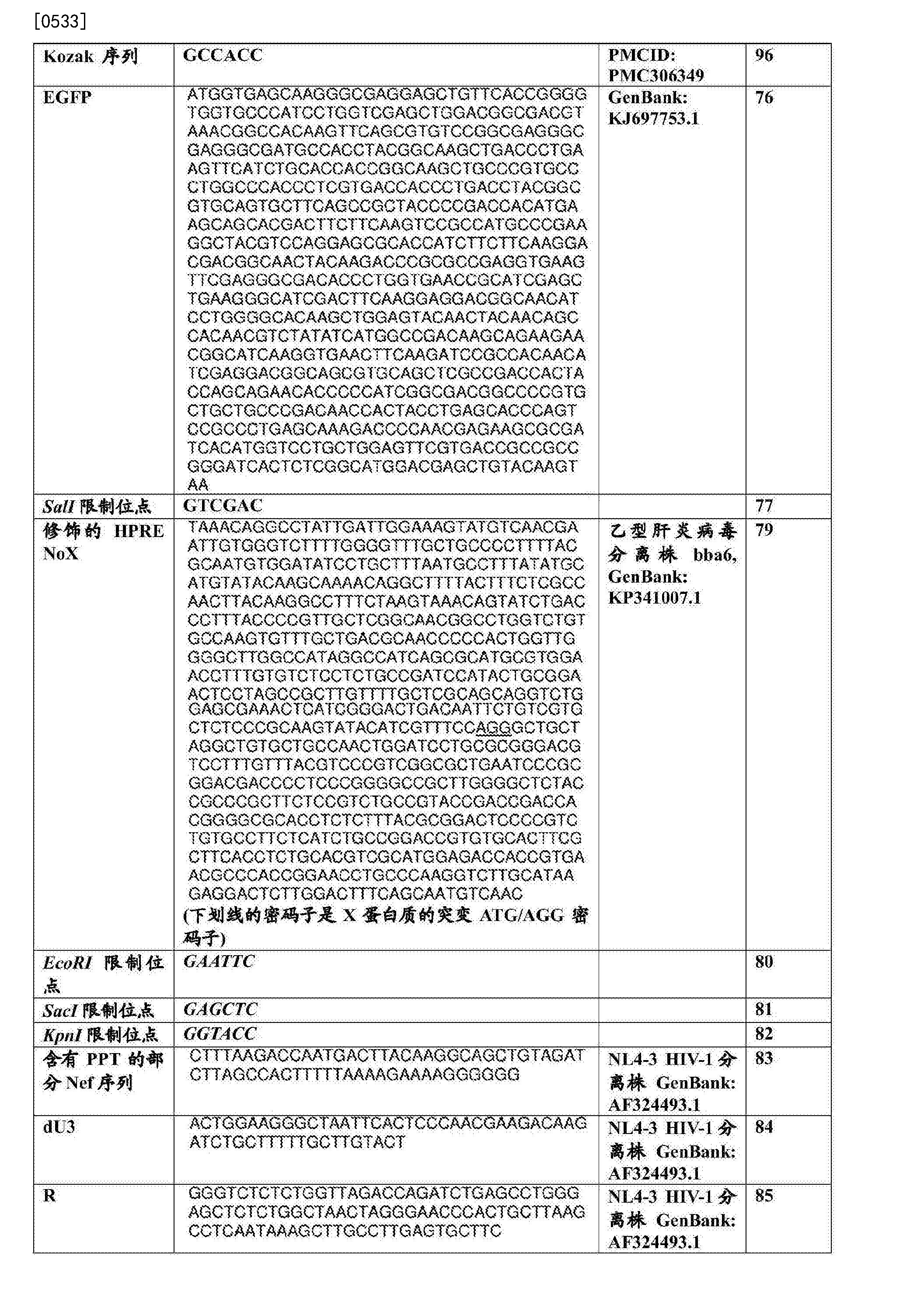 Figure CN108603200AD00921