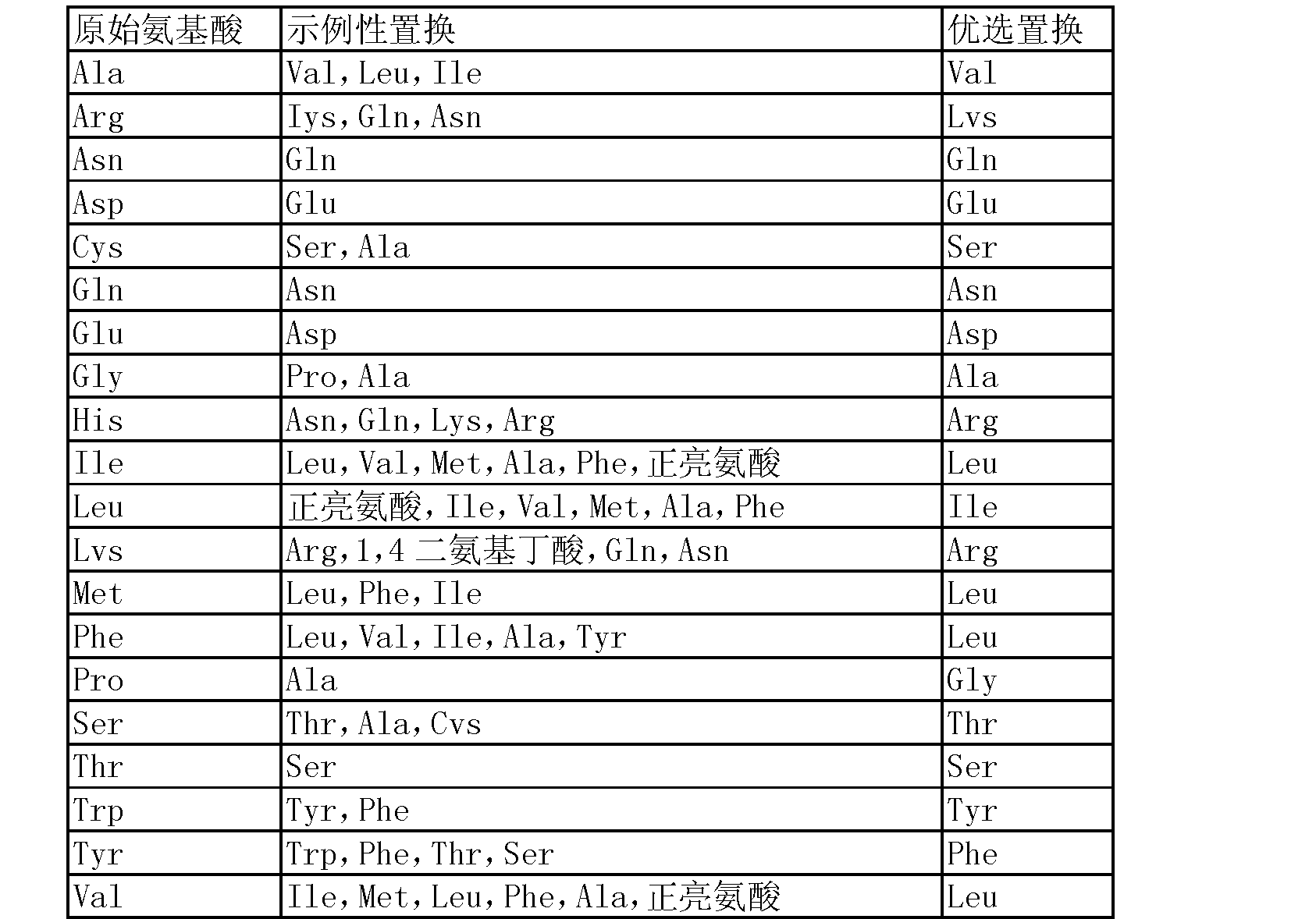 Figure CN103880955AD00291