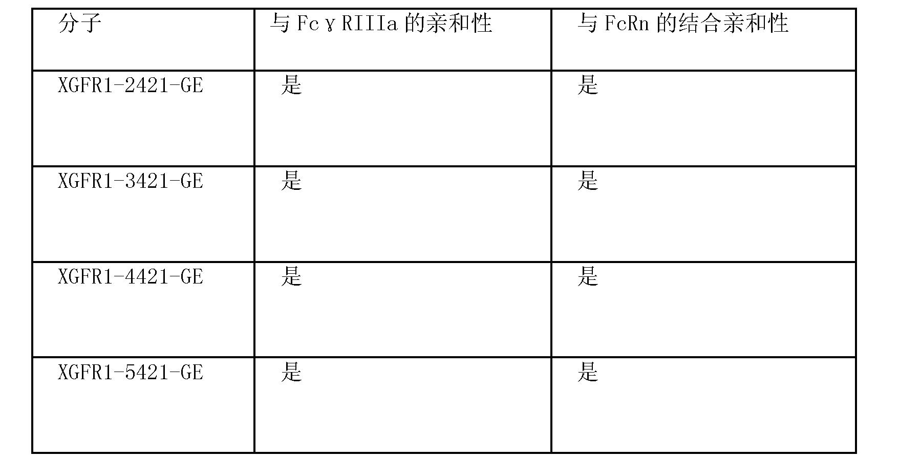 Figure CN102643345AD00511