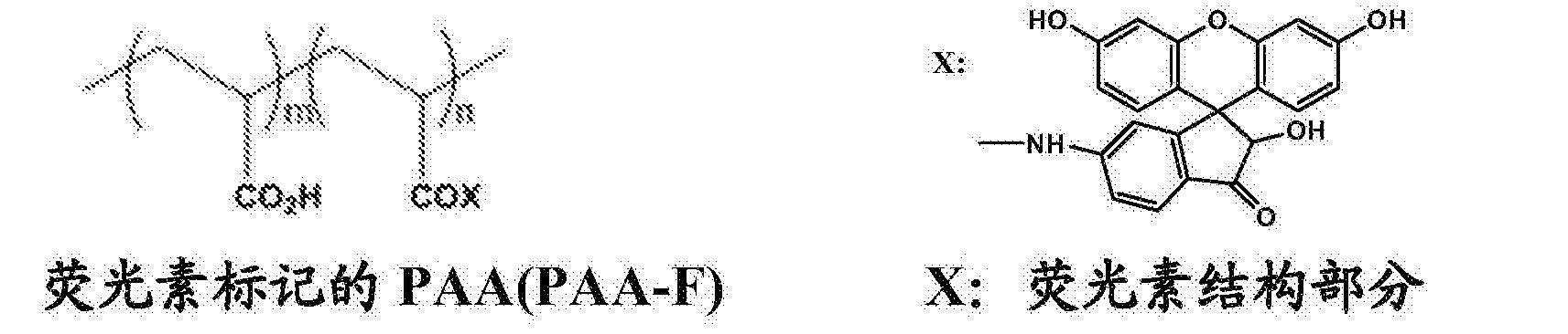 Figure CN106896422AD00341