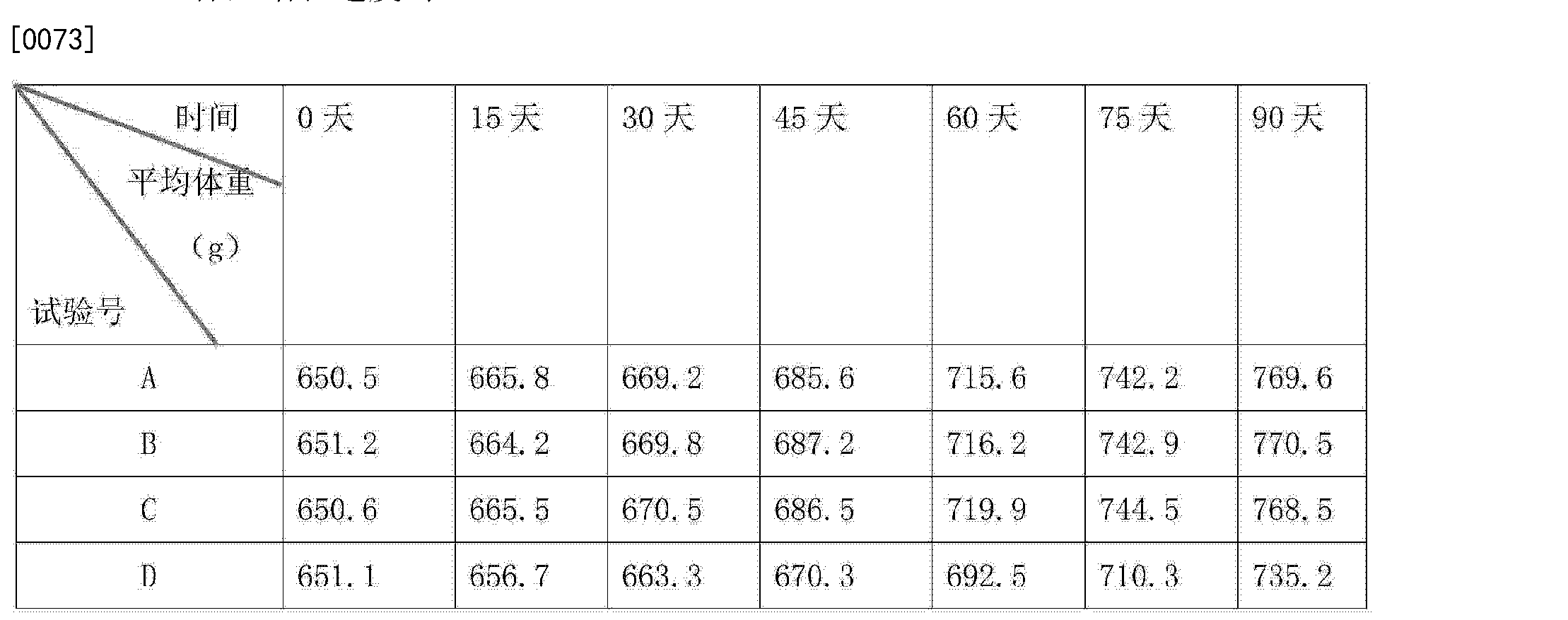 Figure CN104982358AD00102