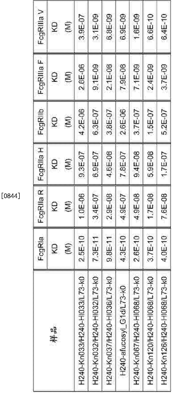 Figure CN105102618BD01601