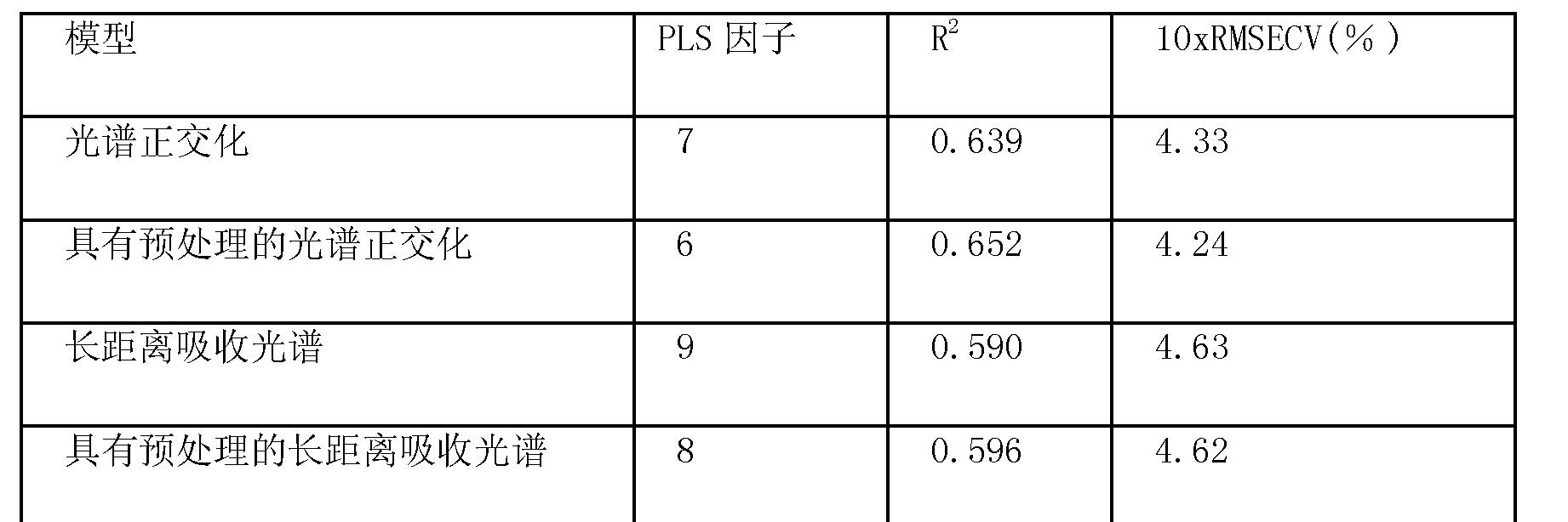 Figure CN102176864BD00461