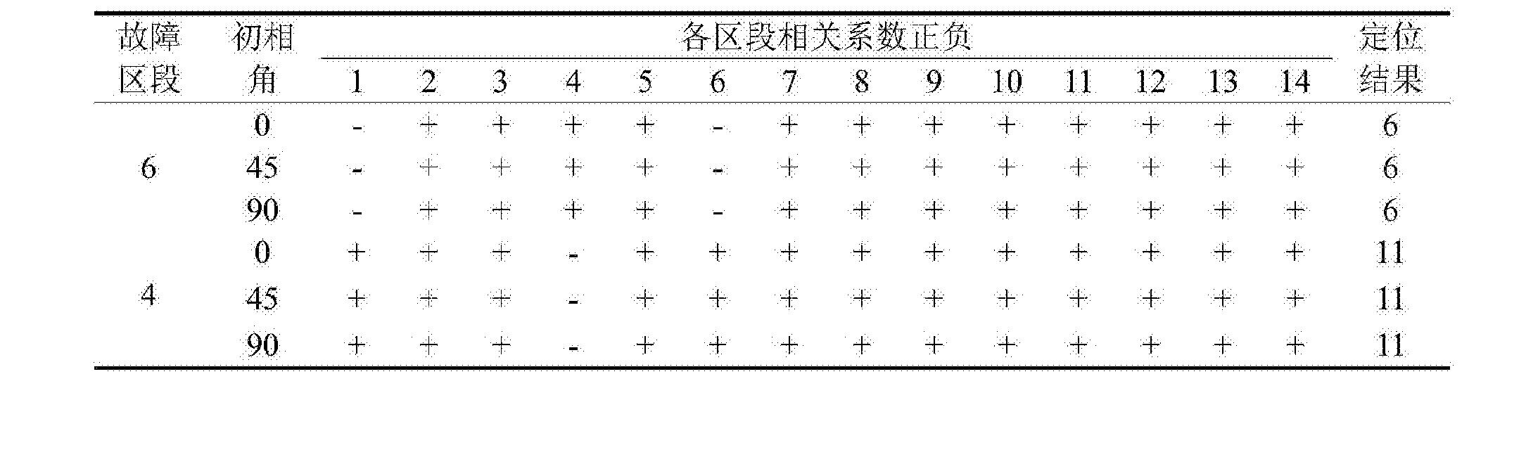 Figure CN105842583BD00072