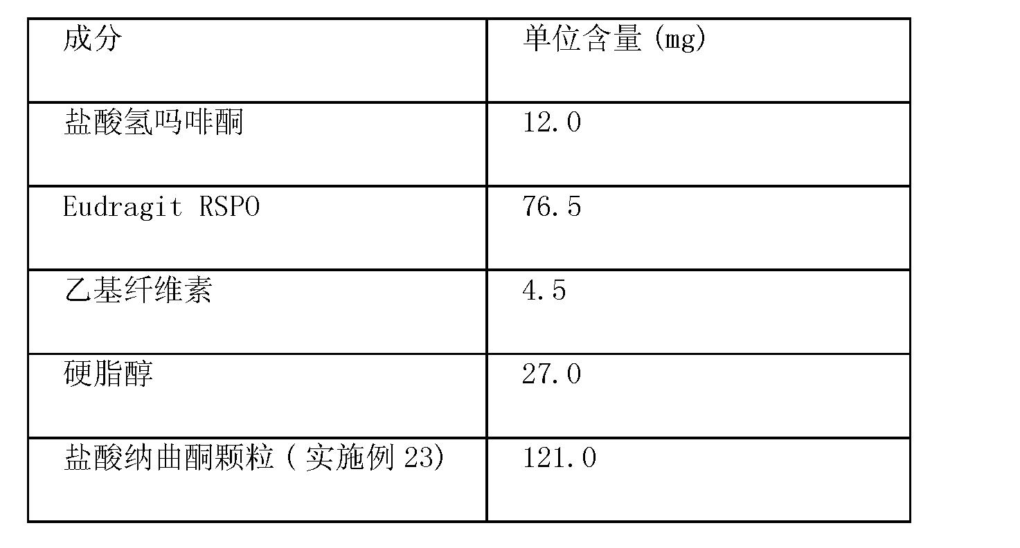Figure CN101703777BD00463
