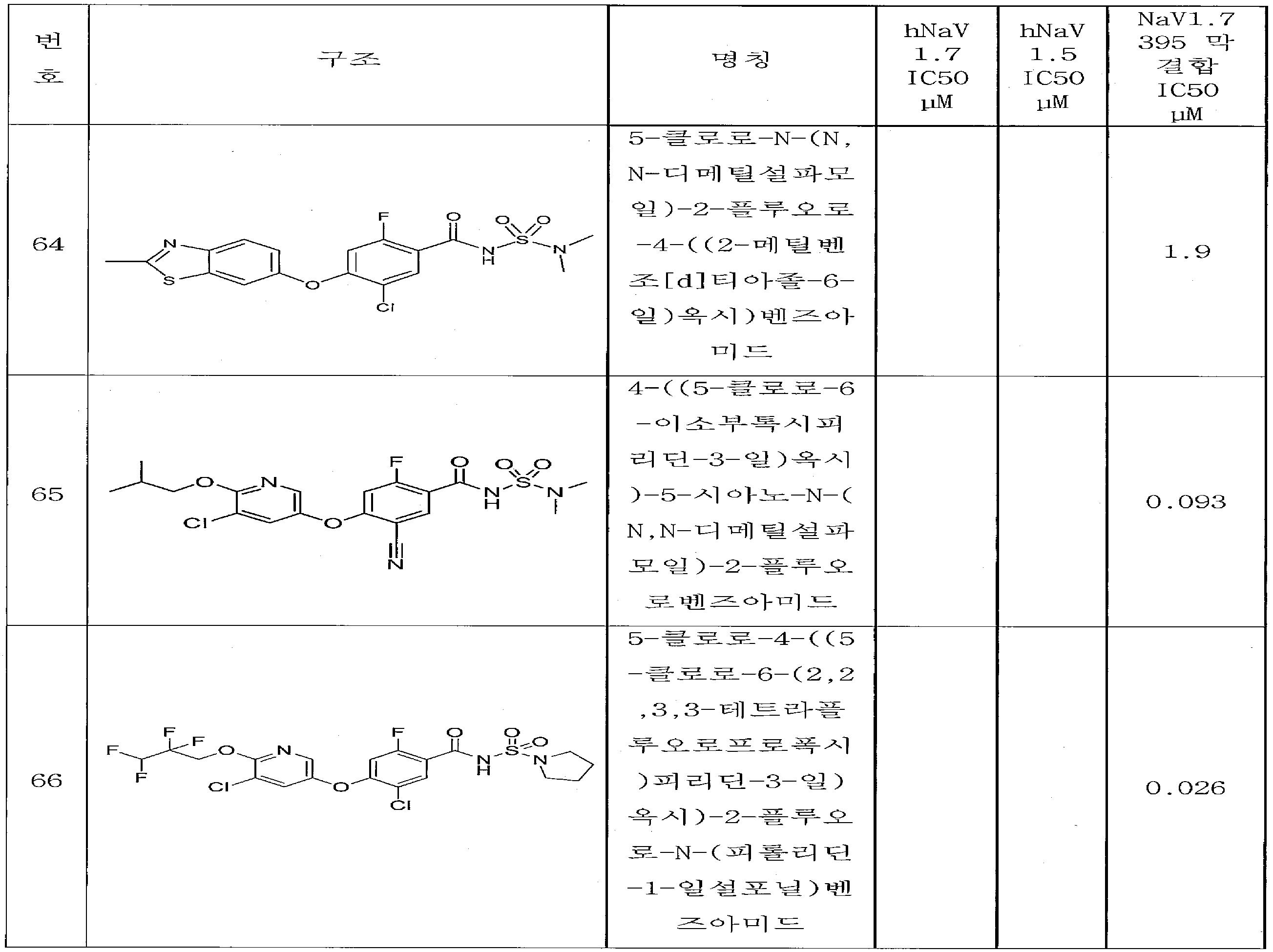 Figure 112015011690175-pct00182