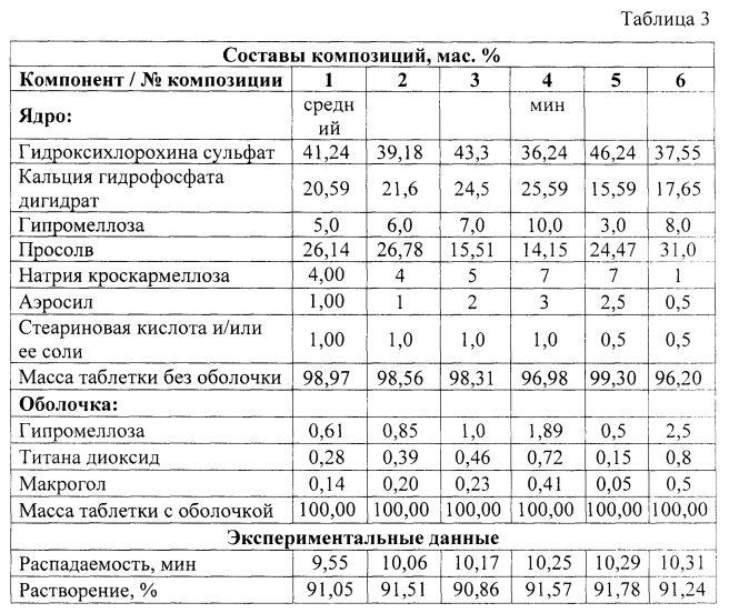 compare price for viagra