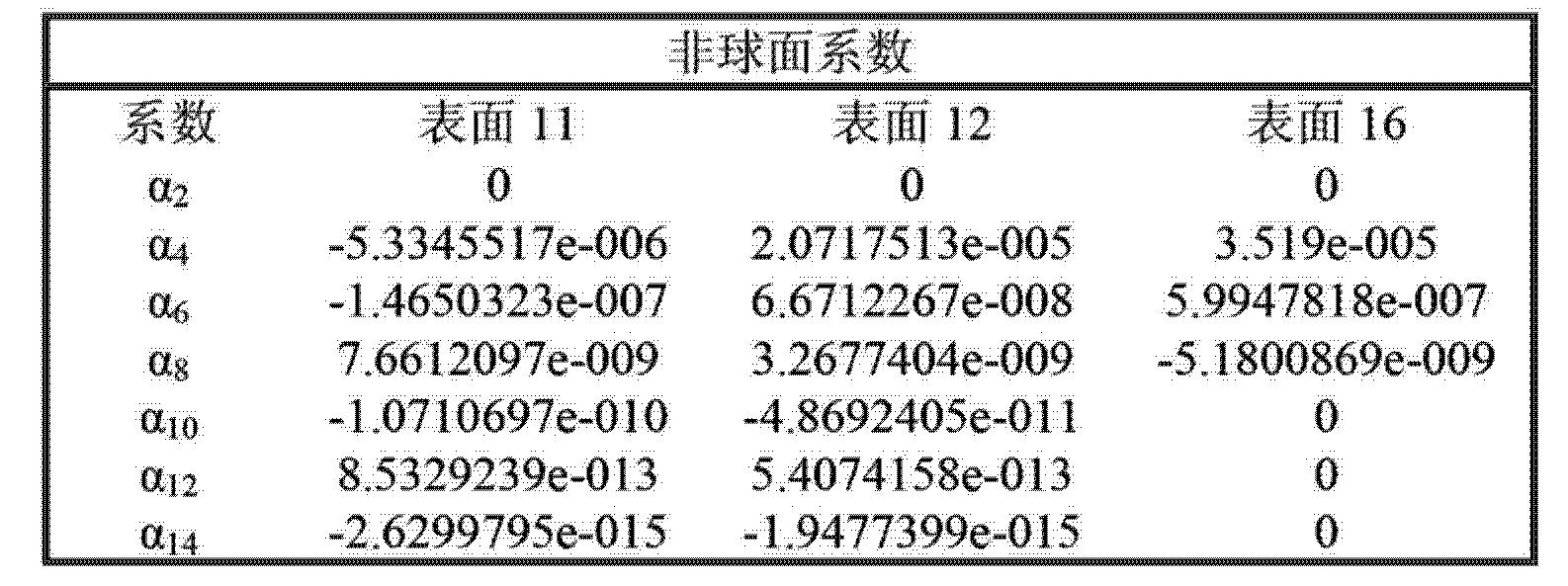 Figure CN103081458AD00112