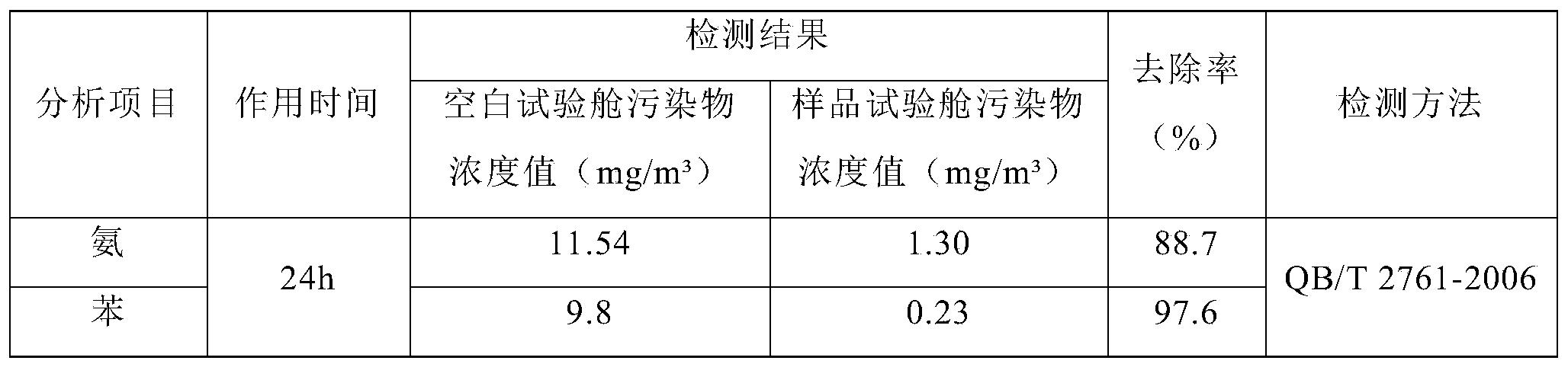 Figure PCTCN2019077911-appb-000002
