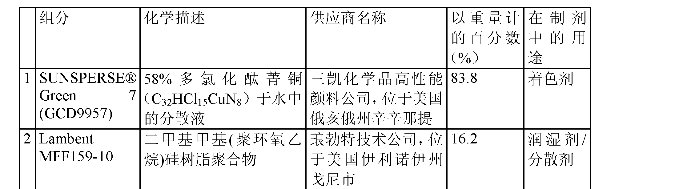 Figure CN102215692AD00132