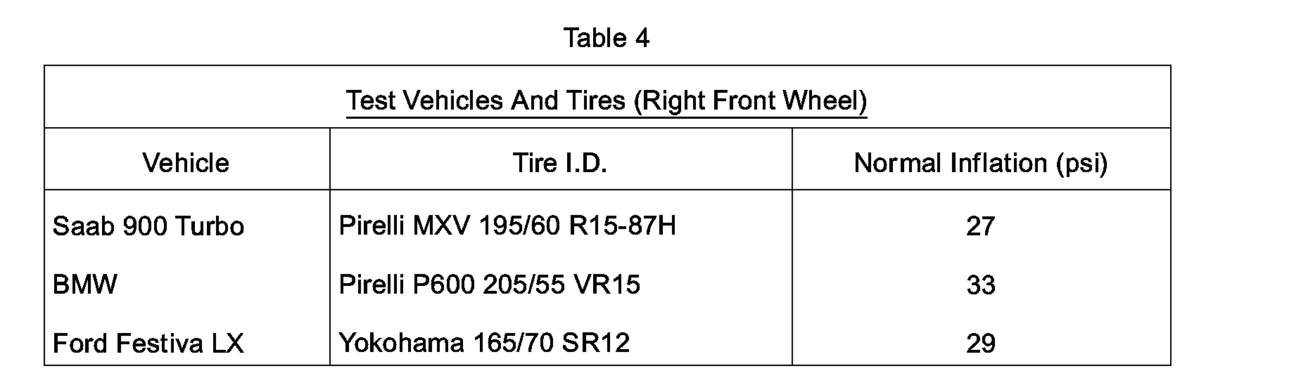 Ep0545641a2 Determining Pneumatic Tire Pressure And Or Vehicle Temperature Load Force 038 Other Sensors Figure Imgb0027
