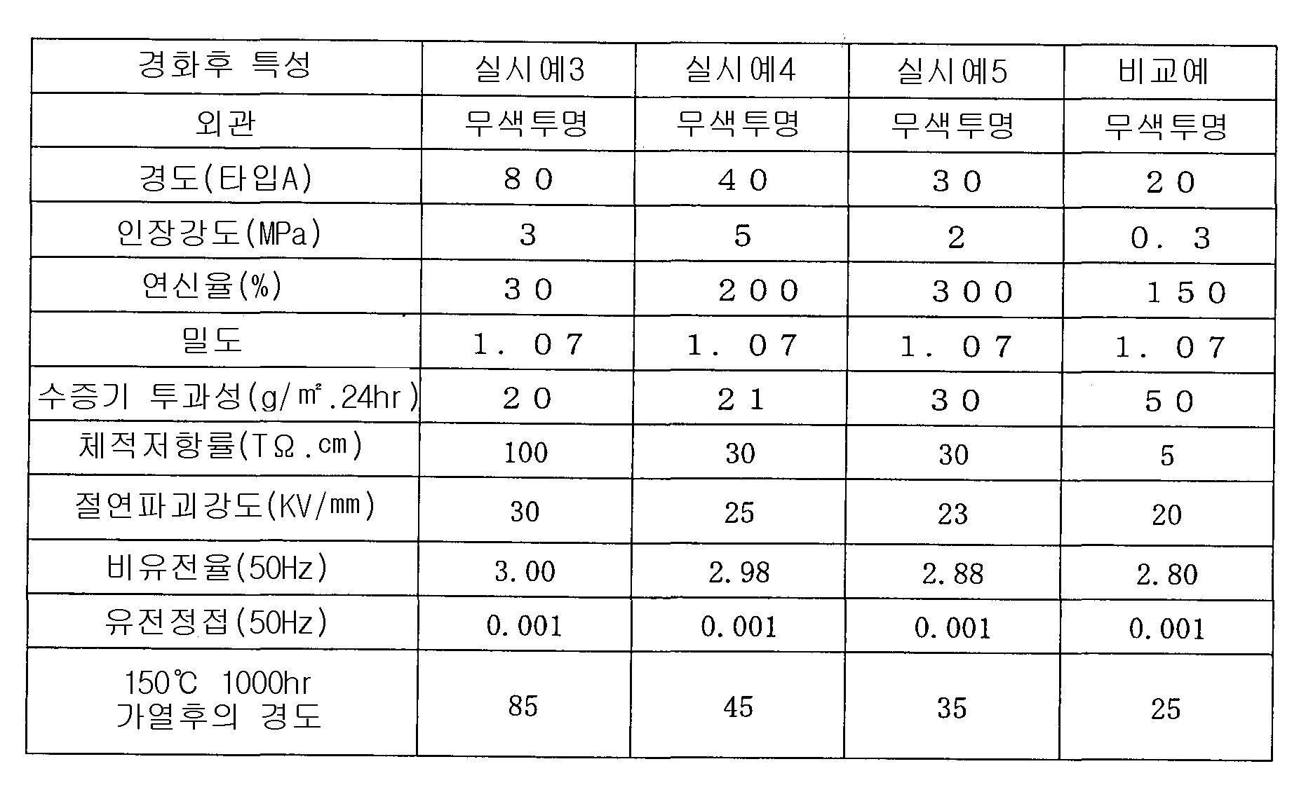 Figure 112010052737267-pat00018