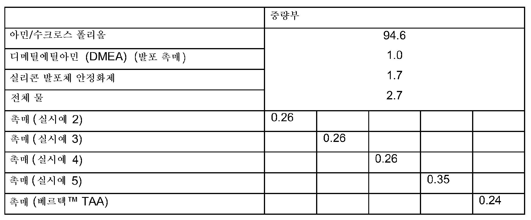 Figure 112010002710319-pct00007