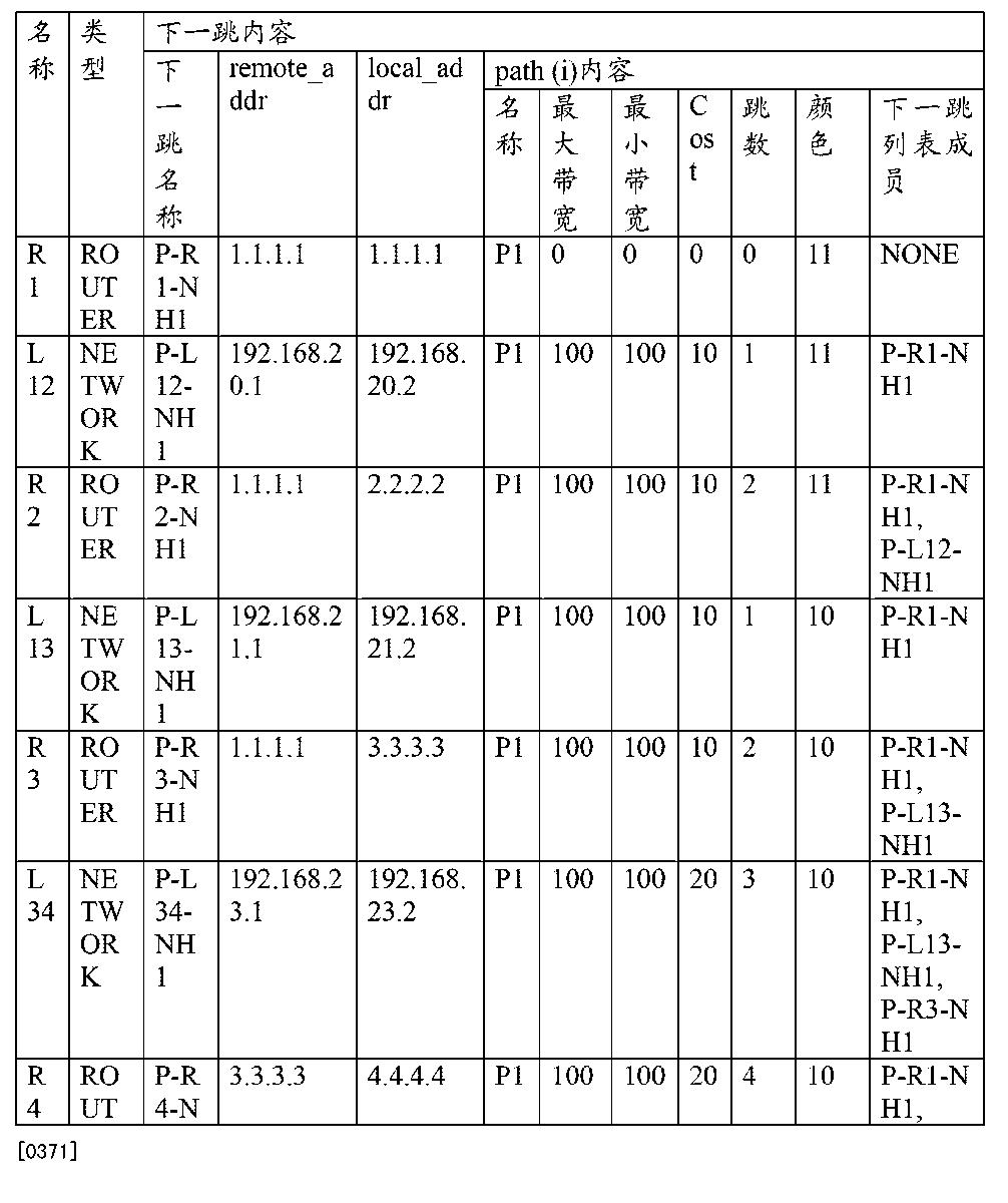 Figure CN103036791BD00601