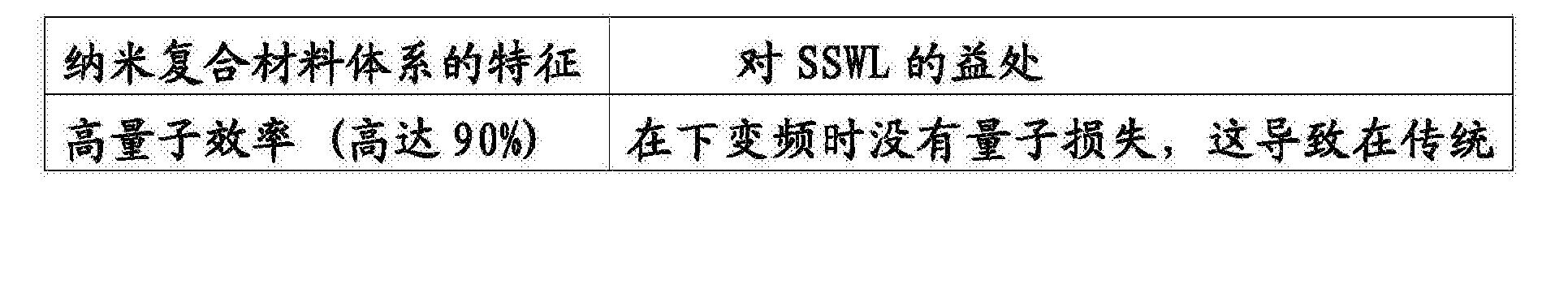 Figure CN104387772BD00151