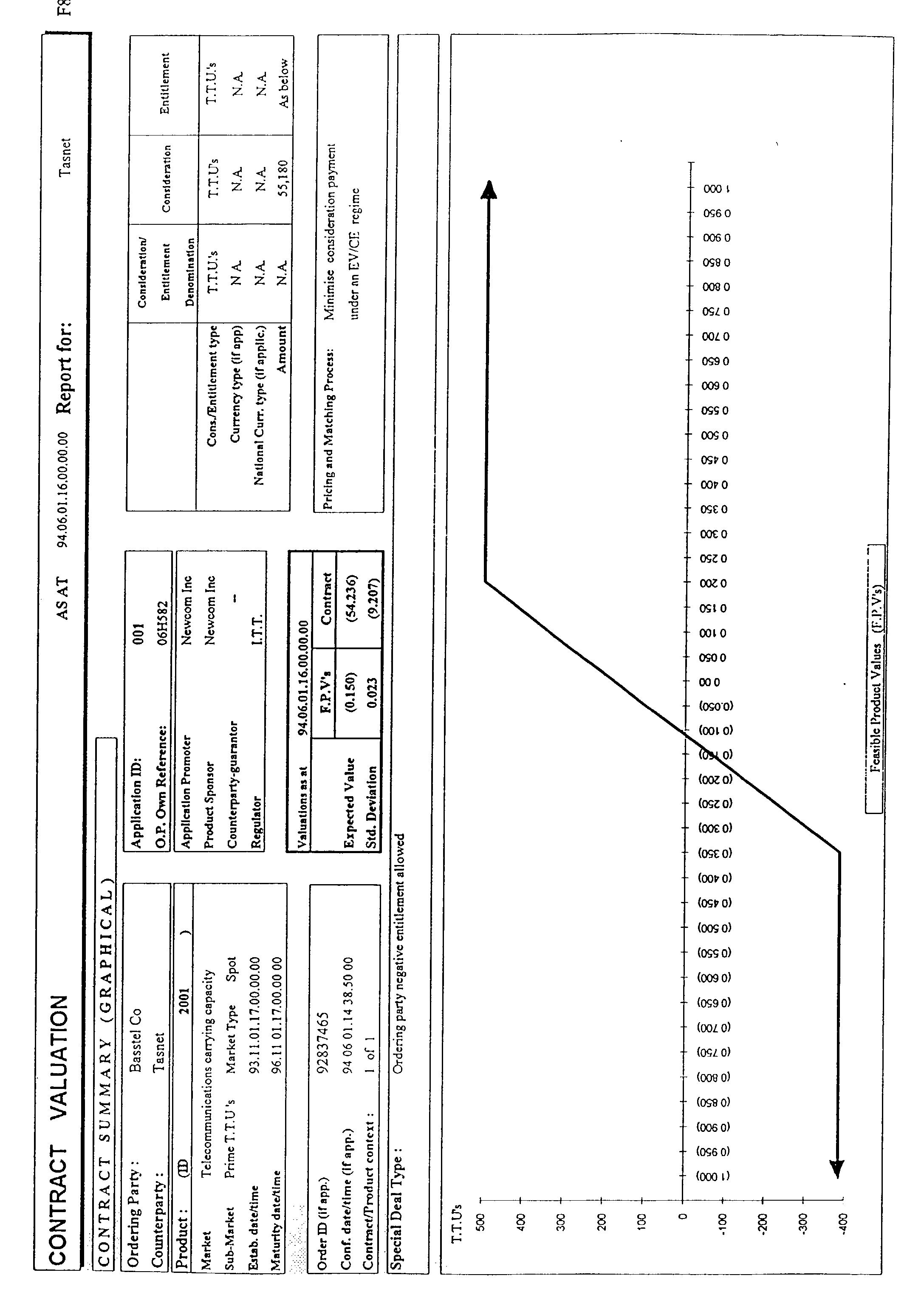 Figure US20030023546A1-20030130-P00015