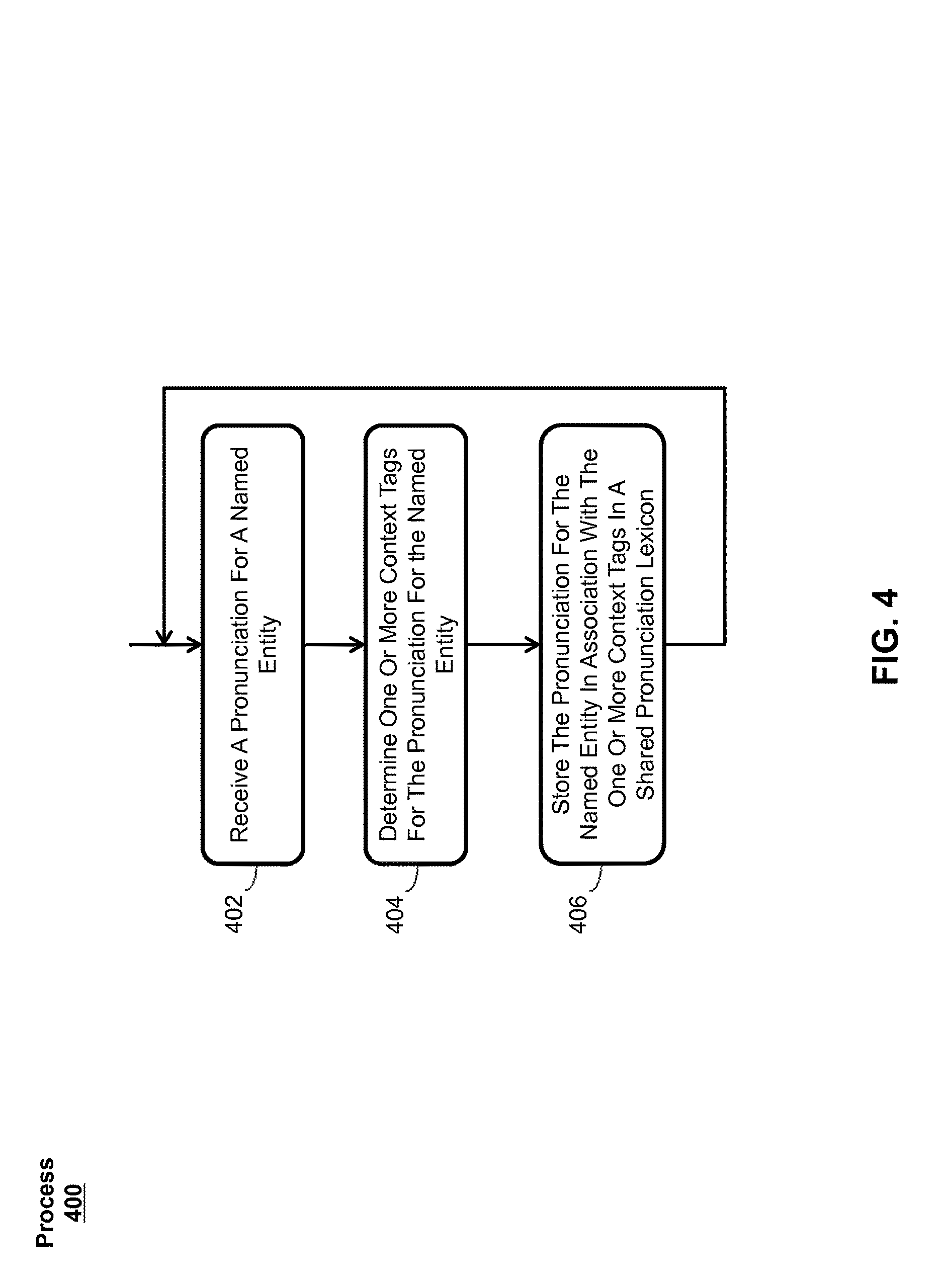US9646609B2 - Caching apparatus for serving phonetic
