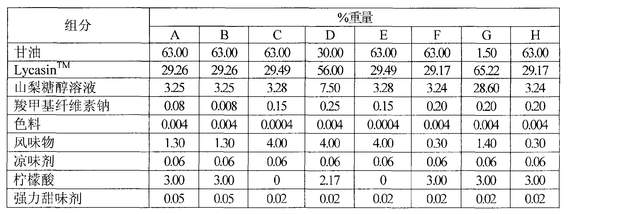 Figure CN101179944BD00621