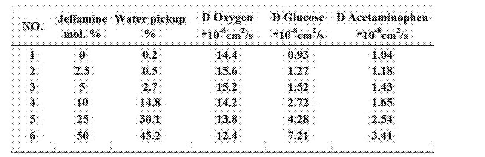 Figure CN104761697BD00181