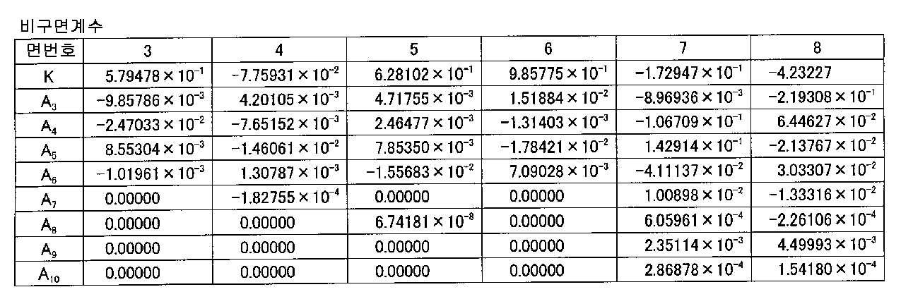 Figure 112006012752748-pat00021
