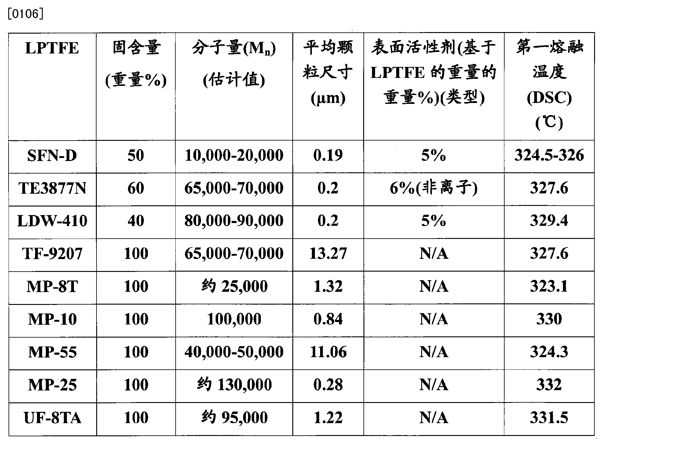 Figure CN102216384BD00131