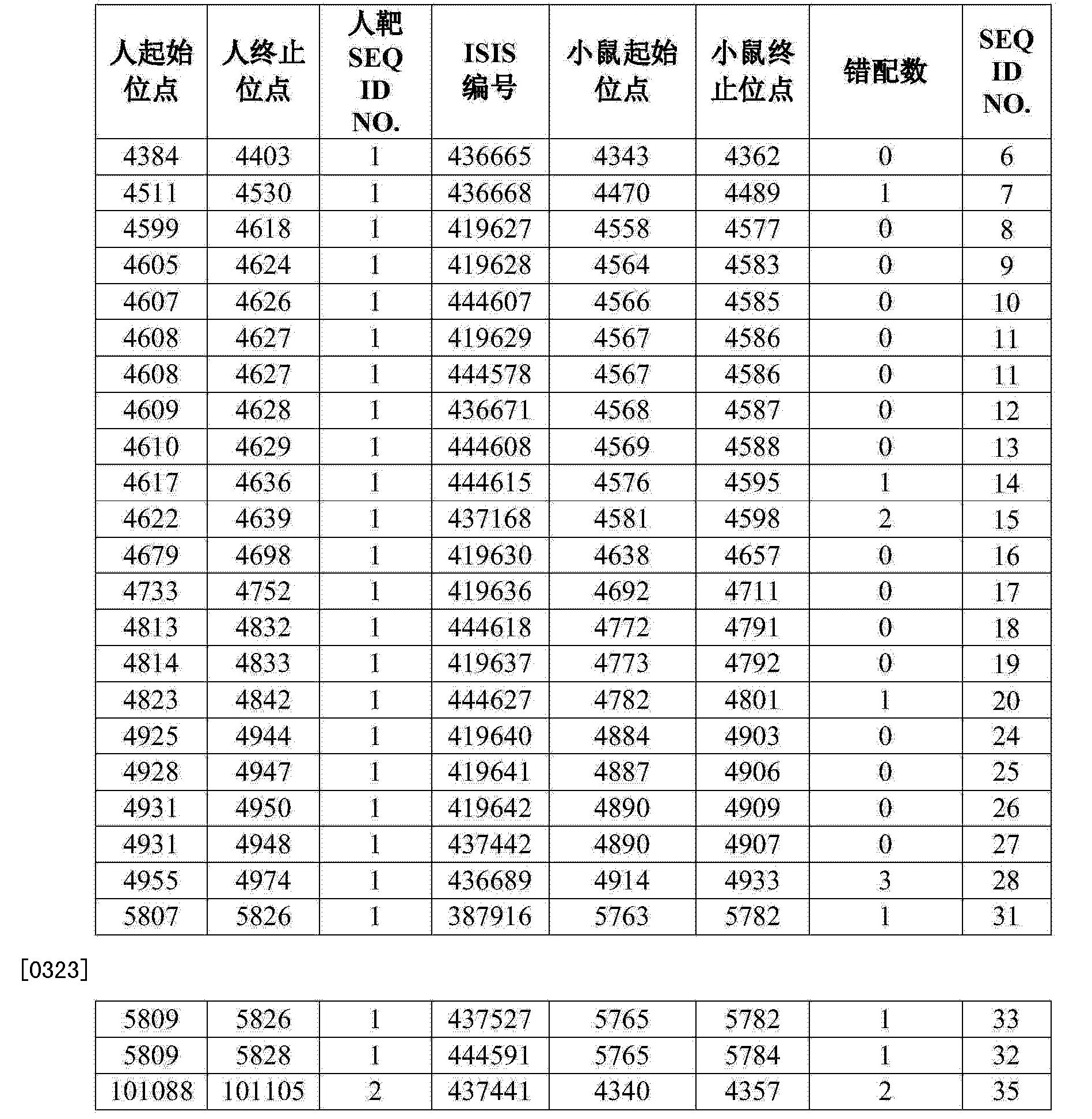 Figure CN104894129AD00351
