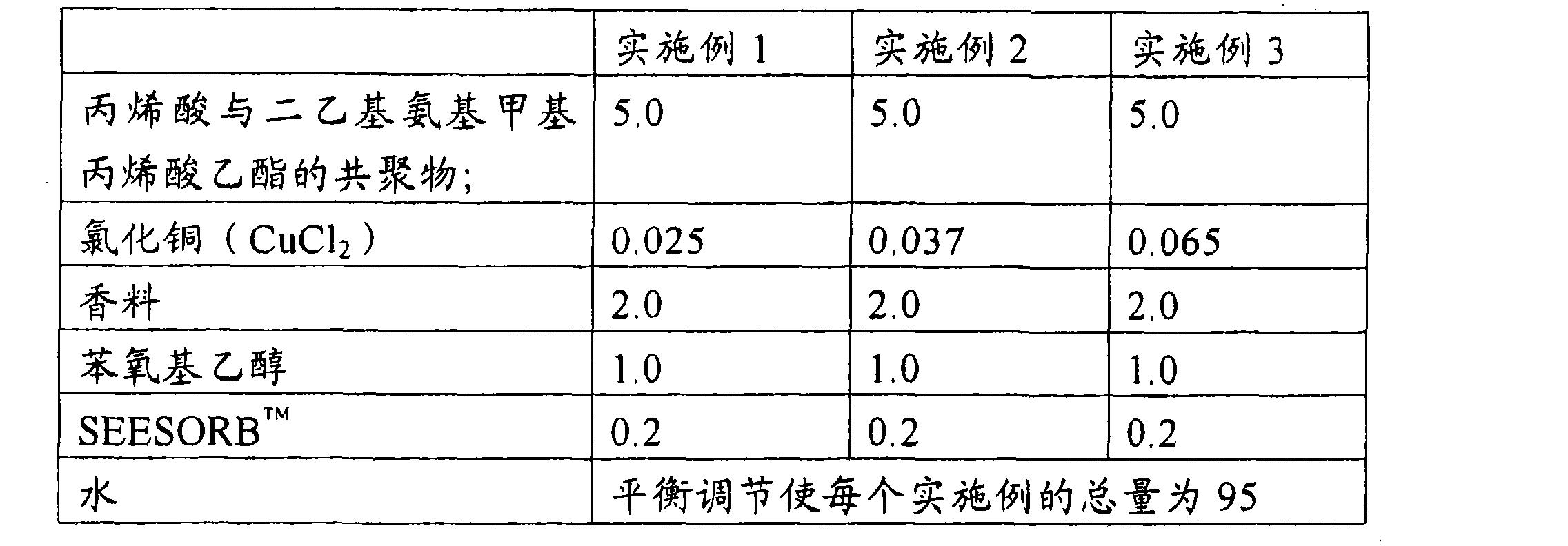 Figure CN101563110BD00091