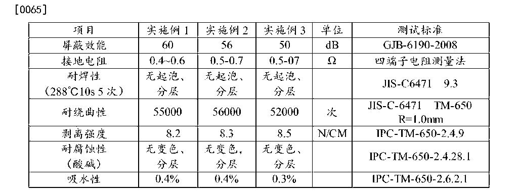 Figure CN106003916AD00092