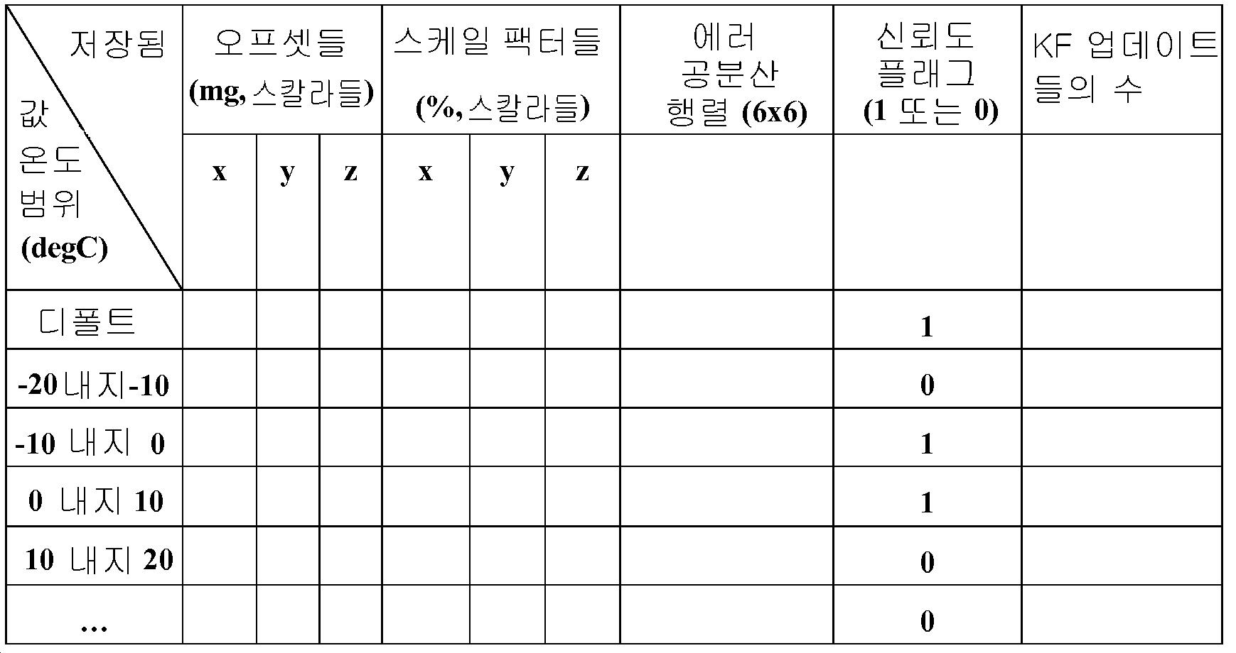 Figure 112014054494702-pct00046
