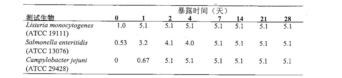 Figure CN101969771AD00321