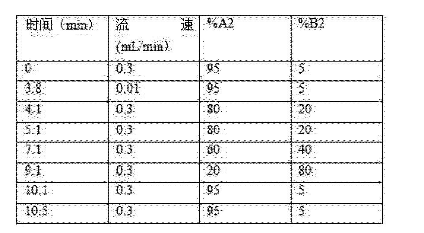 Figure CN103226138BD00122