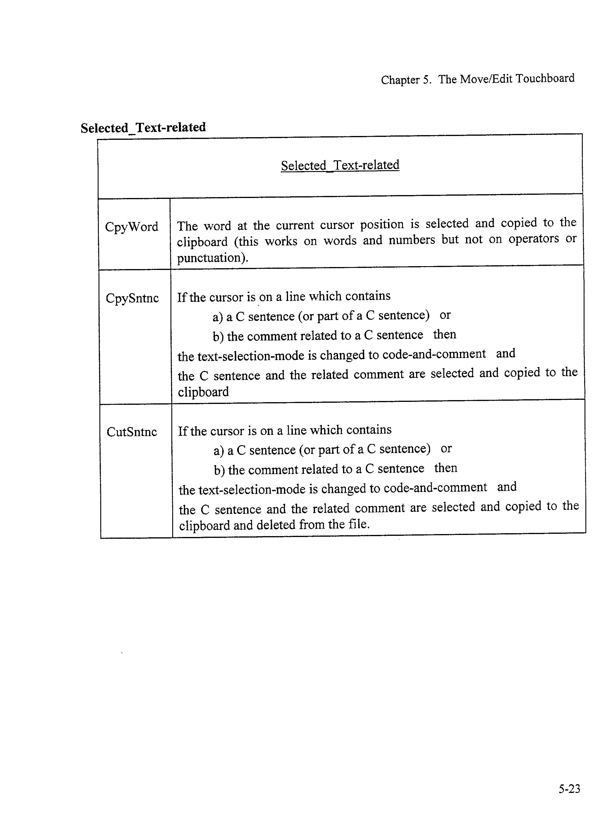 Figure US20030090473A1-20030515-P00051